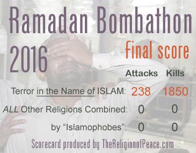 Ramadan Bombathan 2016, day 7